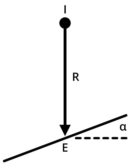 Éclairement (2)